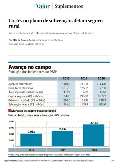 SUBVENÇÃO FEDERAL - Cortes Afetam Seguro Rural